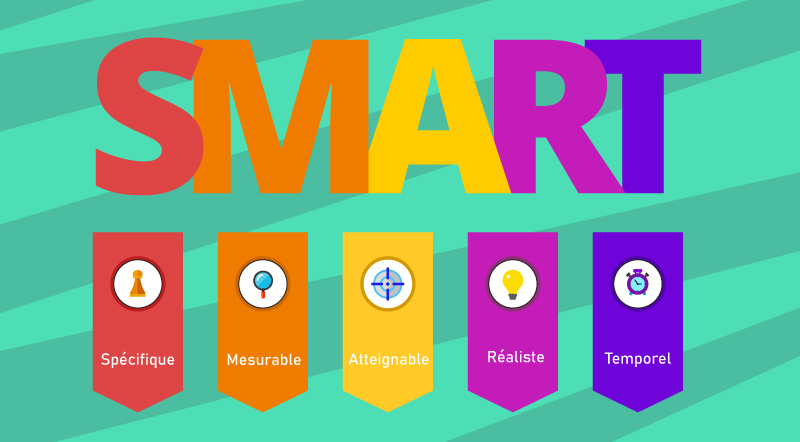 Objectif-Smart--comment-fixer-des-objectifs-marketing-Smart