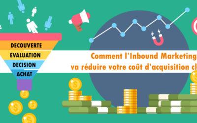 Comment l'Inbound Marketing va réduire votre coût d'acquisition client ?