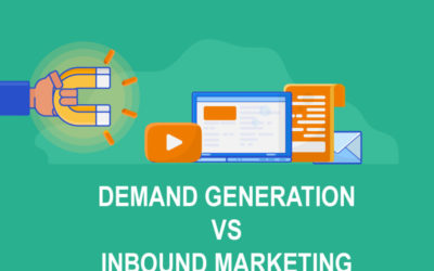 demand-generation-inbound-marketing